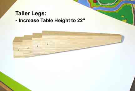 train table height