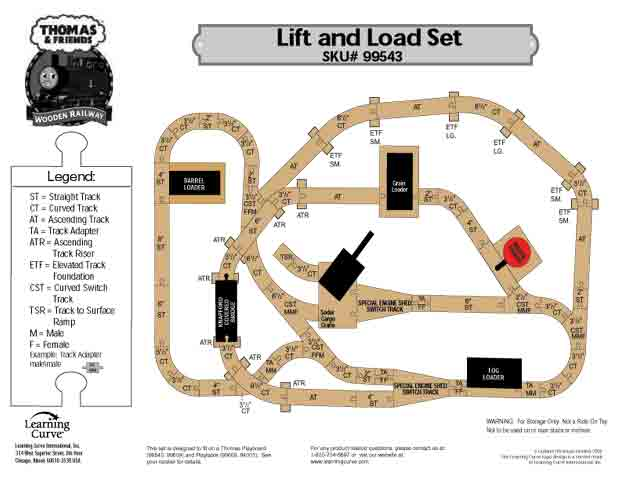 Lift and Load Train Set Layout Diagram by Learning Curve ( LC99543 ...
